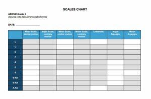 scalespractisechart