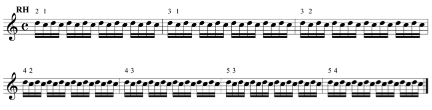 Practising the Piano Exercises for Trills - Practising the Piano